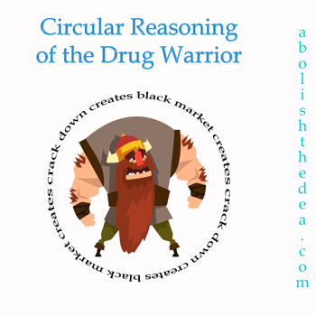 circular reasoning of drug warrior law enforcement: create black market, punish the violence it creates, and repeat